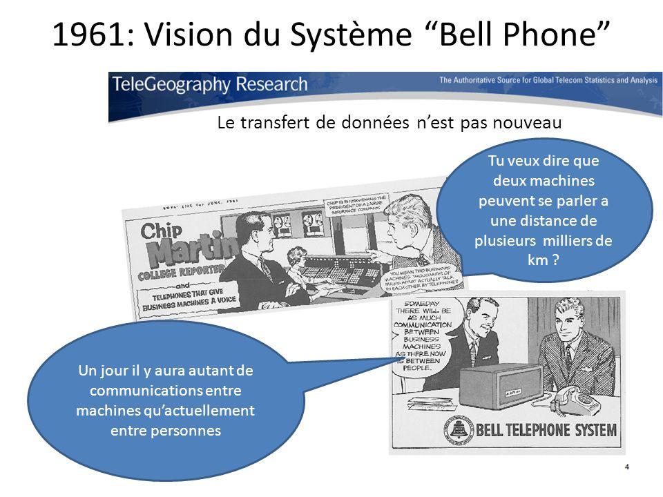 1961: Vision du Système Bell Phone