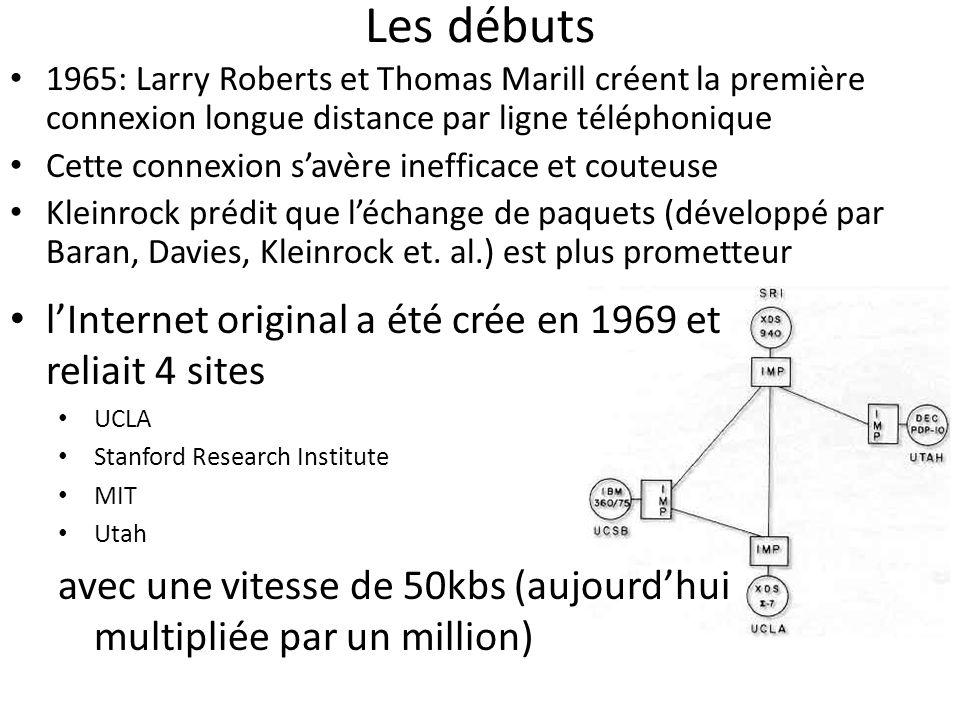 Les débuts l'Internet original a été crée en 1969 et reliait 4 sites