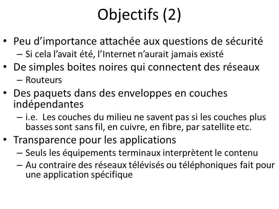 Objectifs (2) Peu d'importance attachée aux questions de sécurité