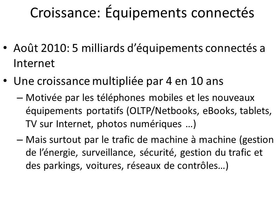 Croissance: Équipements connectés