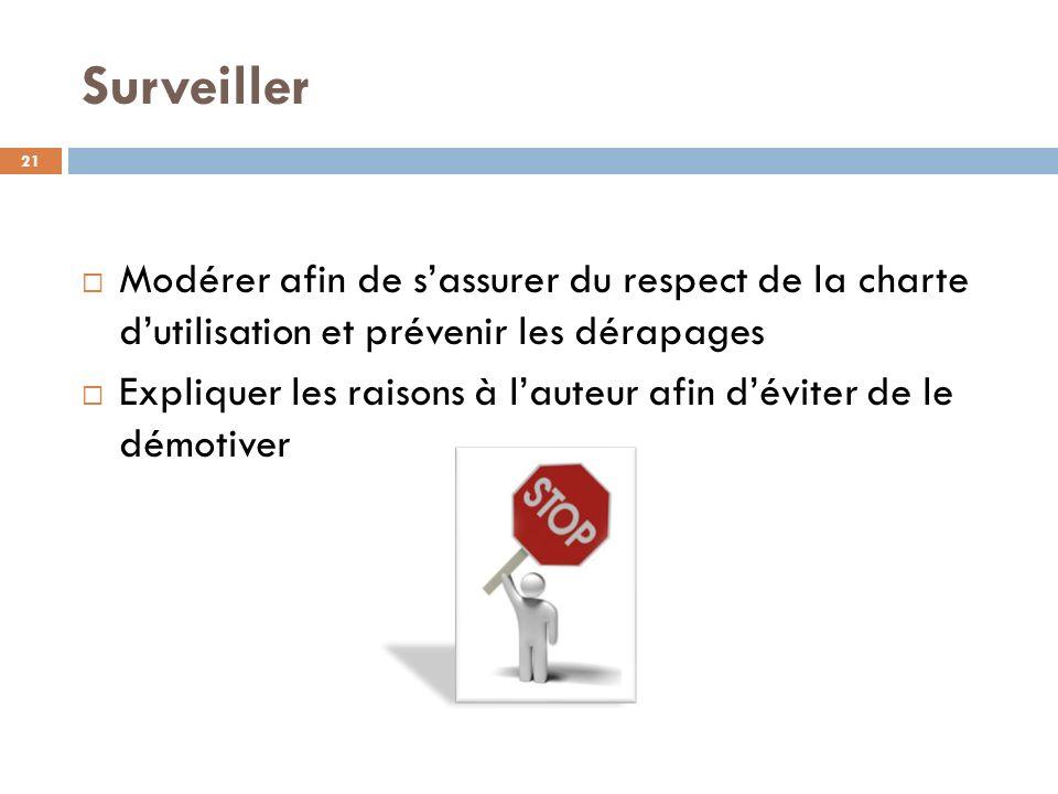 Surveiller Modérer afin de s'assurer du respect de la charte d'utilisation et prévenir les dérapages.
