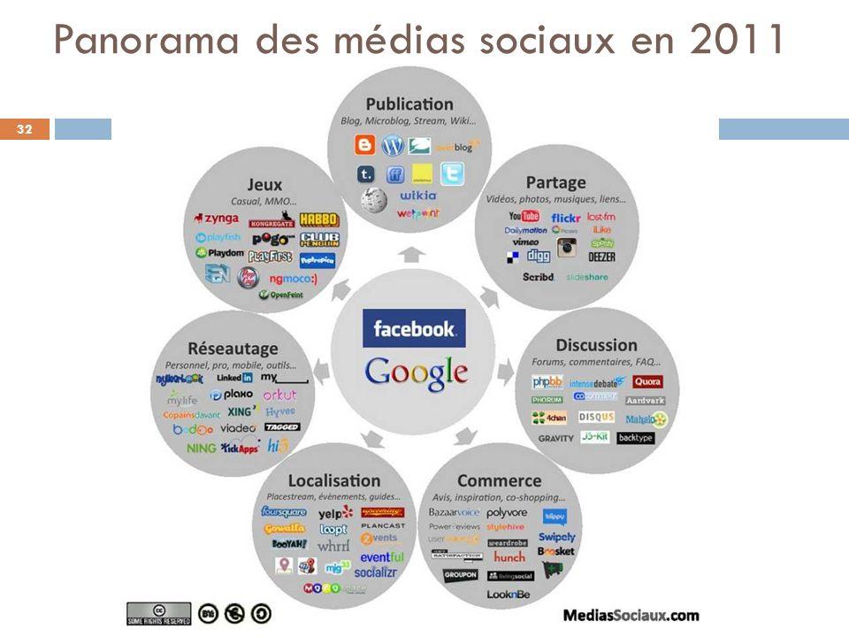Panorama des médias sociaux en 2011