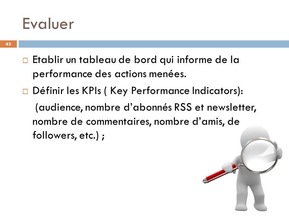 Evaluer Etablir un tableau de bord qui informe de la performance des actions menées. Définir les KPIs ( Key Performance Indicators):