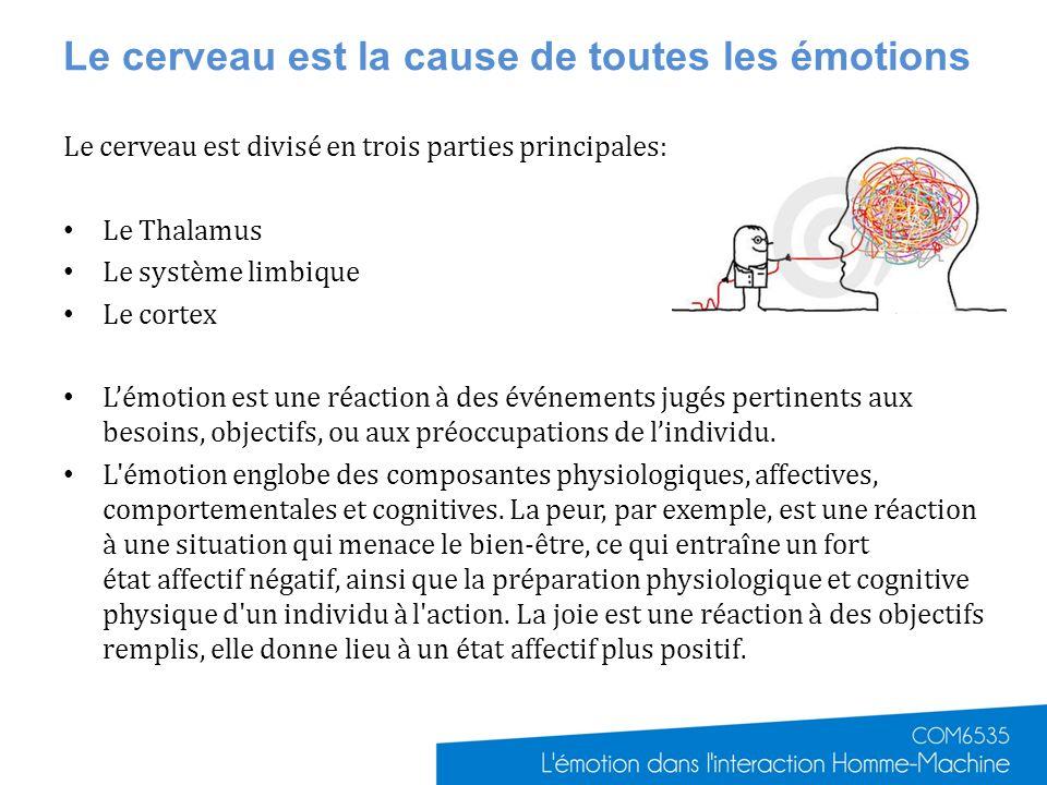 Le cerveau est la cause de toutes les émotions
