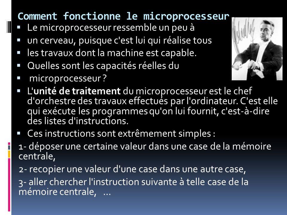Comment fonctionne le microprocesseur.