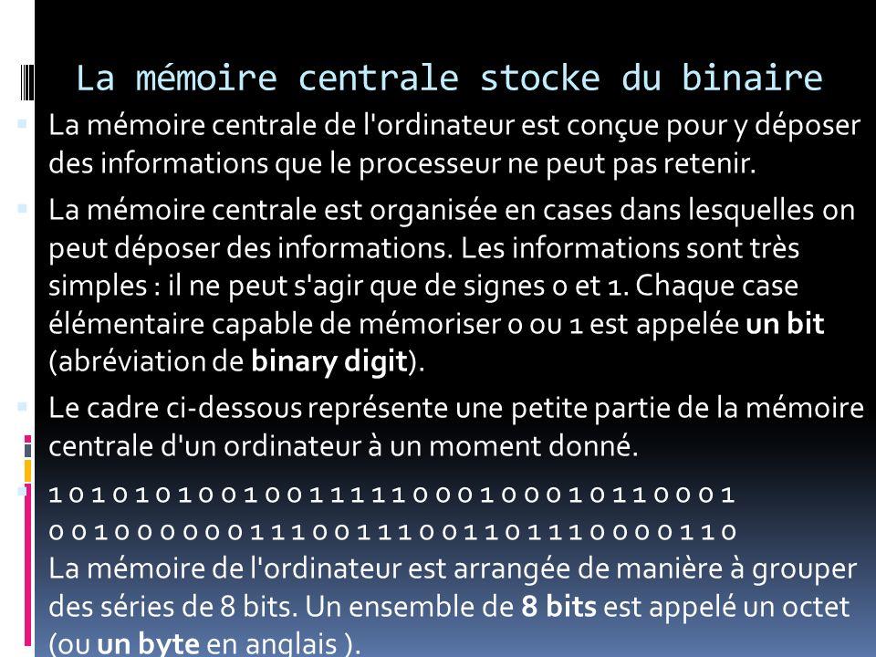 La mémoire centrale stocke du binaire