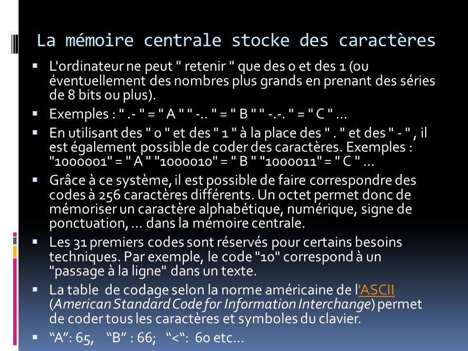 La mémoire centrale stocke des caractères