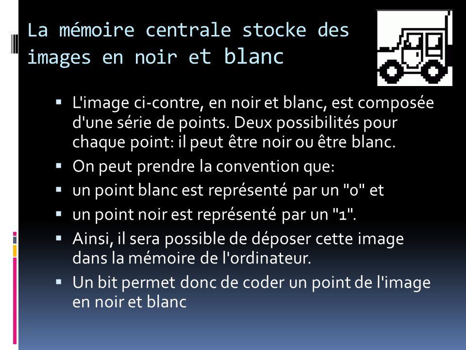La mémoire centrale stocke des images en noir et blanc