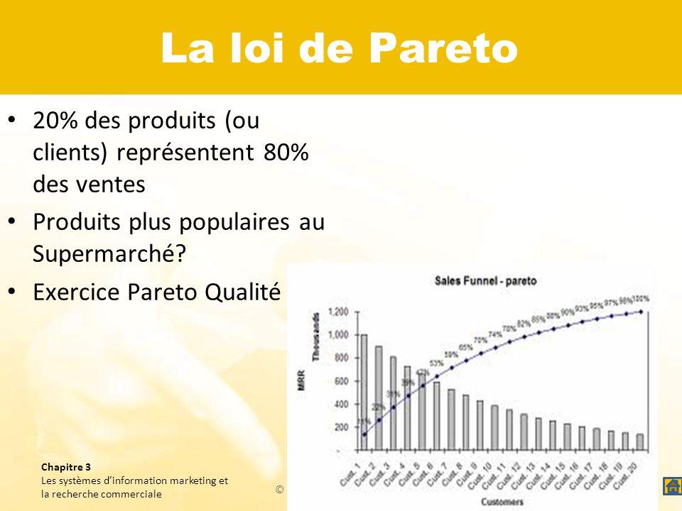 La loi de Pareto 20% des produits (ou clients) représentent 80% des ventes. Produits plus populaires au Supermarché