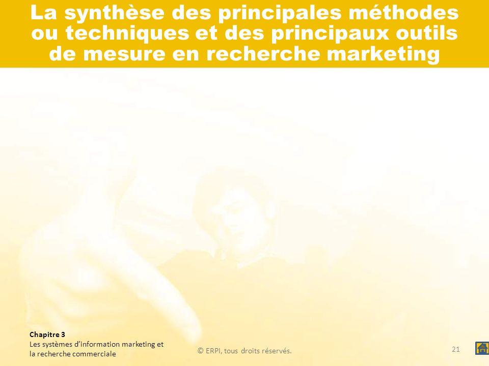 La synthèse des principales méthodes ou techniques et des principaux outils de mesure en recherche marketing