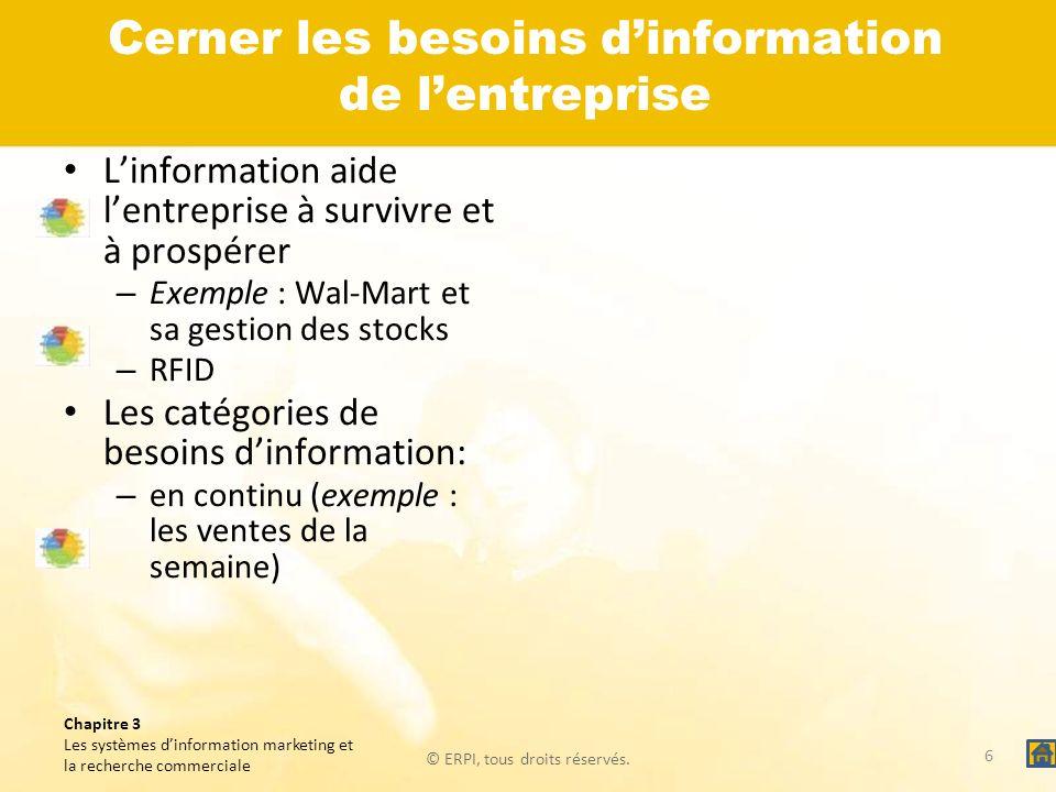 Cerner les besoins d'information de l'entreprise