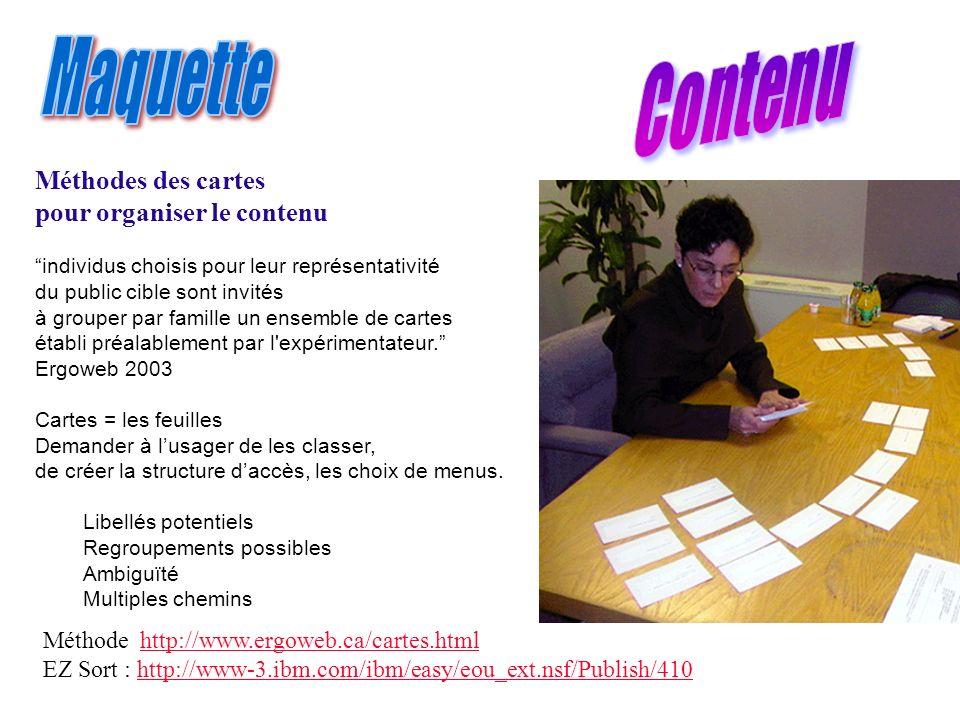 Contenu Maquette Méthodes des cartes pour organiser le contenu