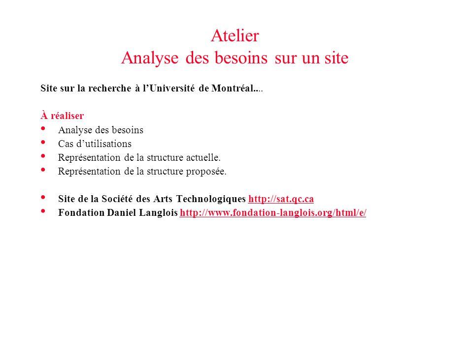 Atelier Analyse des besoins sur un site