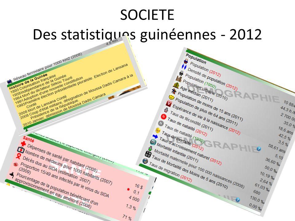 SOCIETE Des statistiques guinéennes - 2012