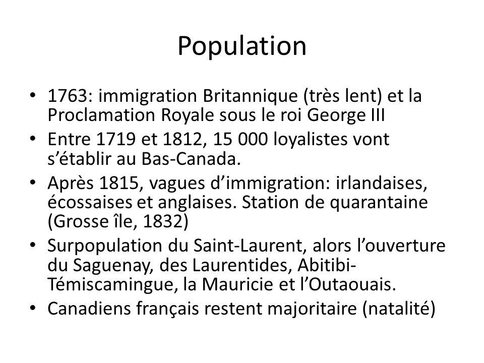 Population 1763: immigration Britannique (très lent) et la Proclamation Royale sous le roi George III.