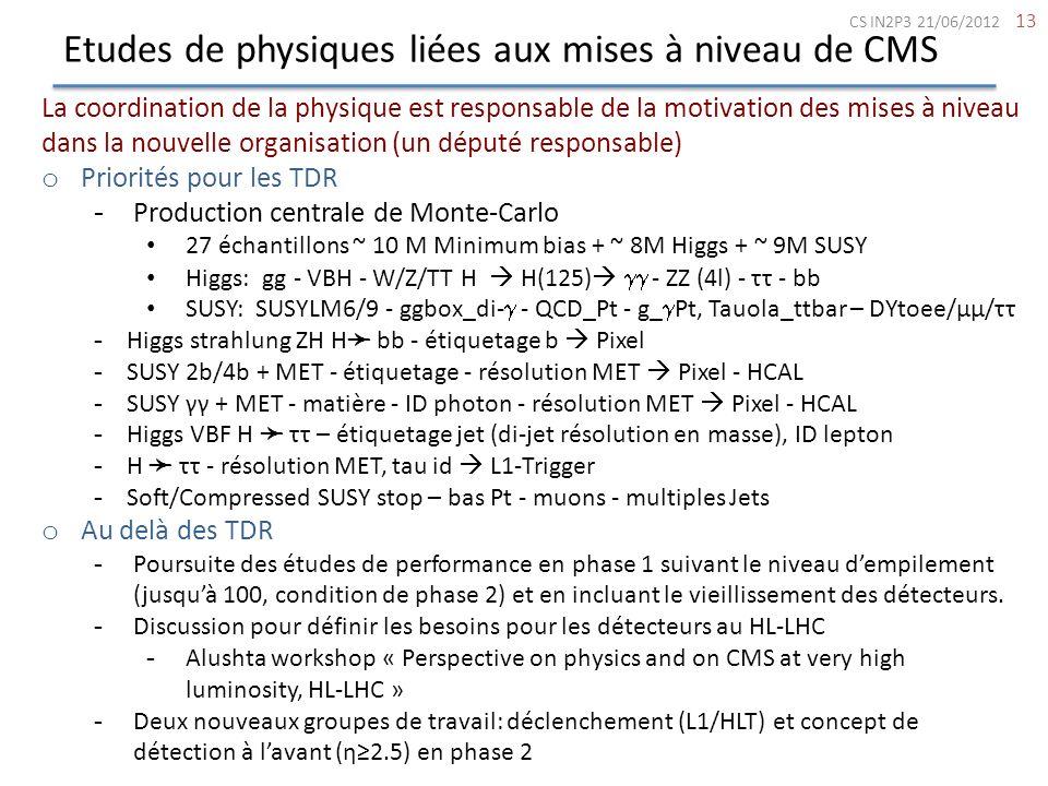 Etudes de physiques liées aux mises à niveau de CMS