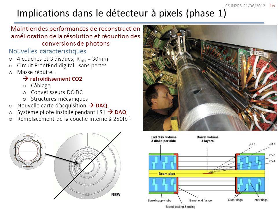 Implications dans le détecteur à pixels (phase 1)