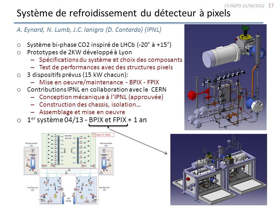 Système de refroidissement du détecteur à pixels