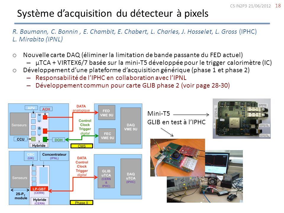 Système d'acquisition du détecteur à pixels