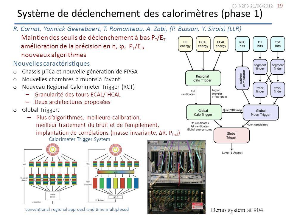 Système de déclenchement des calorimètres (phase 1)