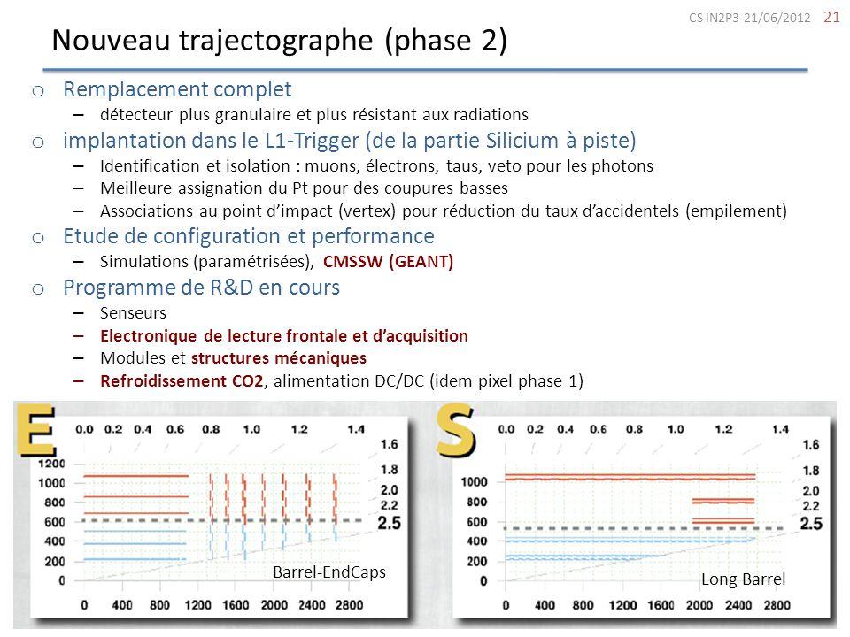 Nouveau trajectographe (phase 2)
