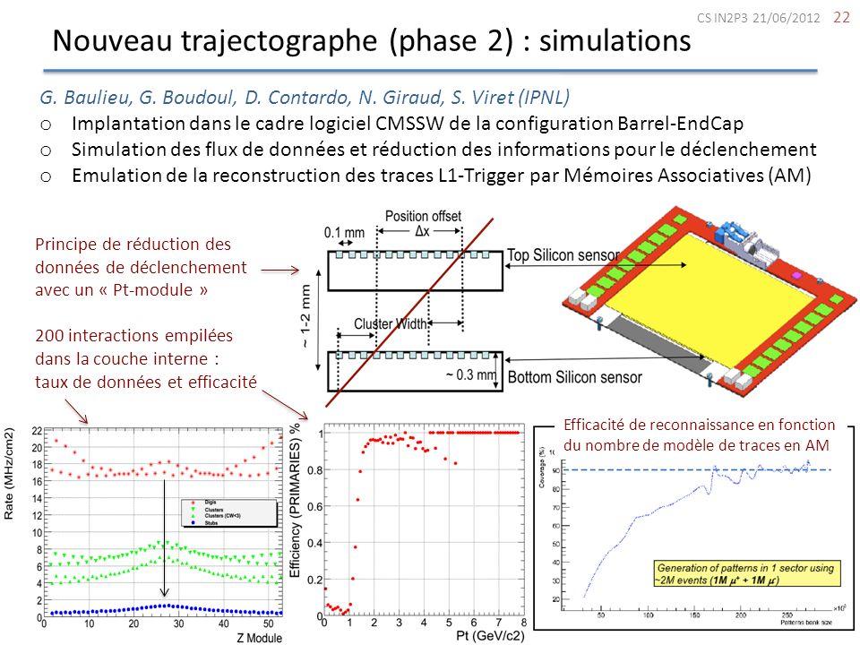 Nouveau trajectographe (phase 2) : simulations
