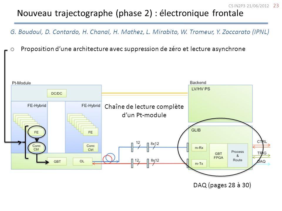 Nouveau trajectographe (phase 2) : électronique frontale