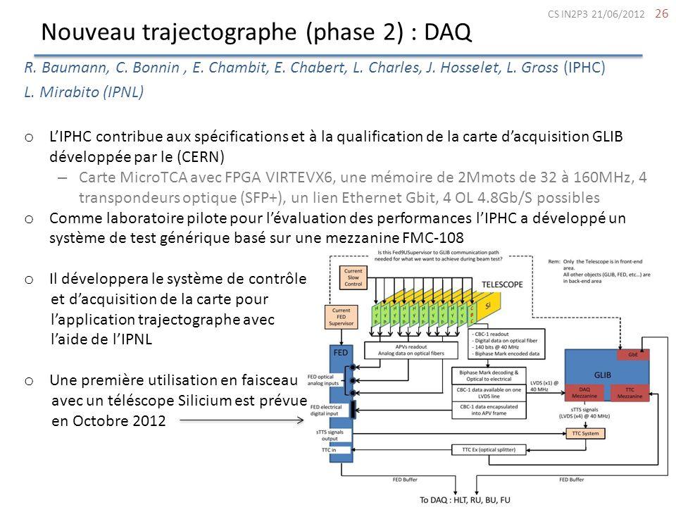 Nouveau trajectographe (phase 2) : DAQ