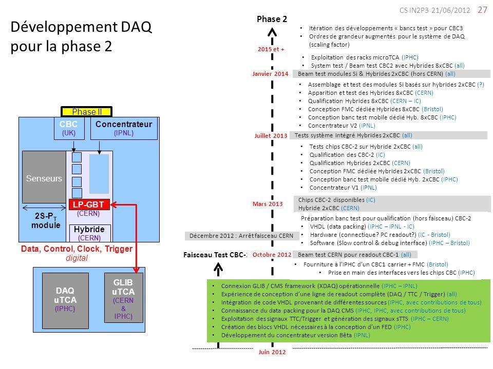 Développement DAQ pour la phase 2