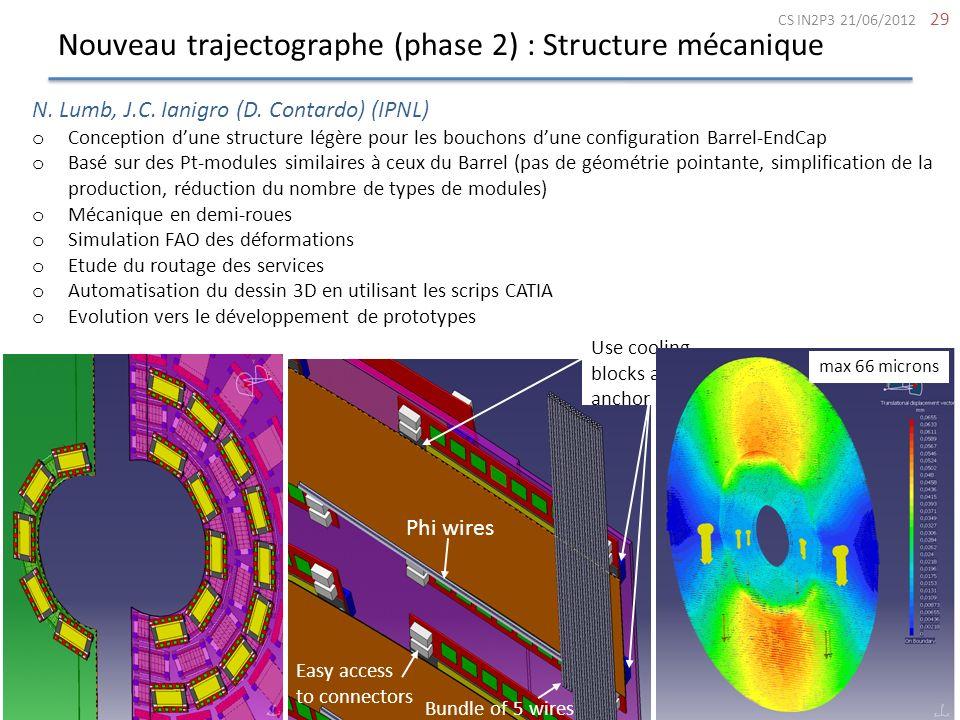 Nouveau trajectographe (phase 2) : Structure mécanique