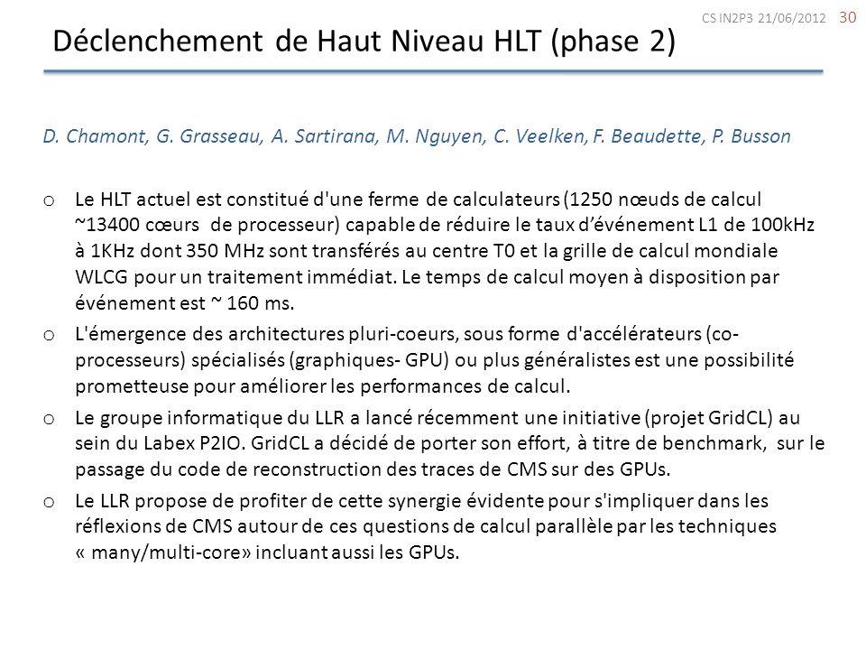 Déclenchement de Haut Niveau HLT (phase 2)