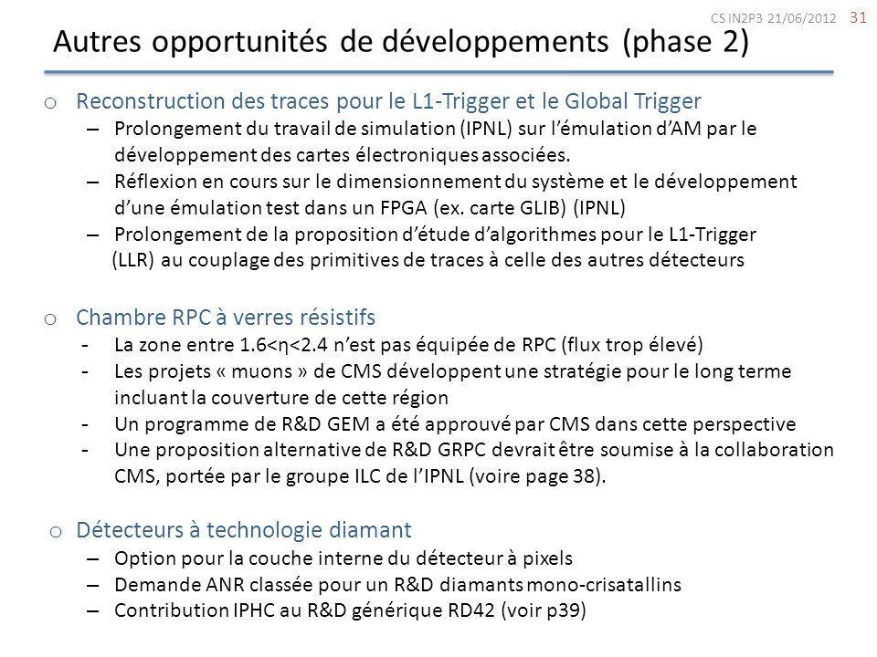 Autres opportunités de développements (phase 2)