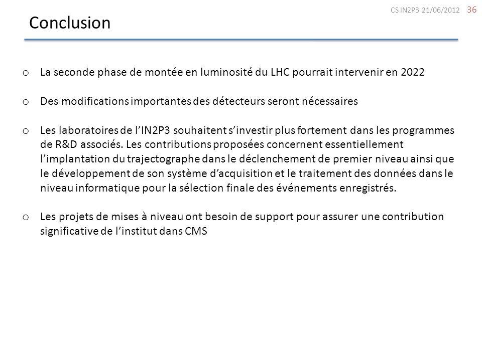 ConclusionCS IN2P3 21/06/2012. La seconde phase de montée en luminosité du LHC pourrait intervenir en 2022.