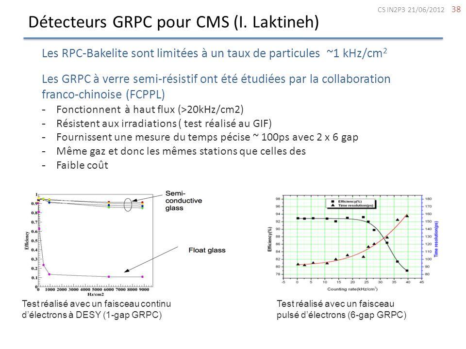 Détecteurs GRPC pour CMS (I. Laktineh)