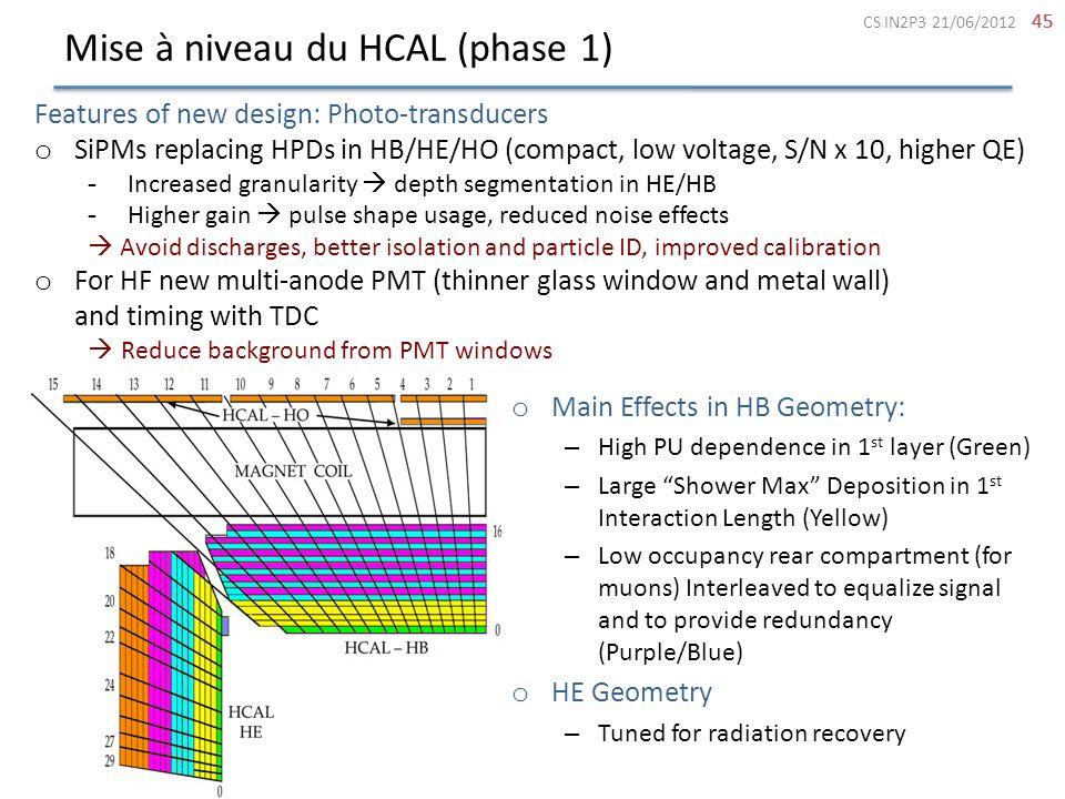 Mise à niveau du HCAL (phase 1)
