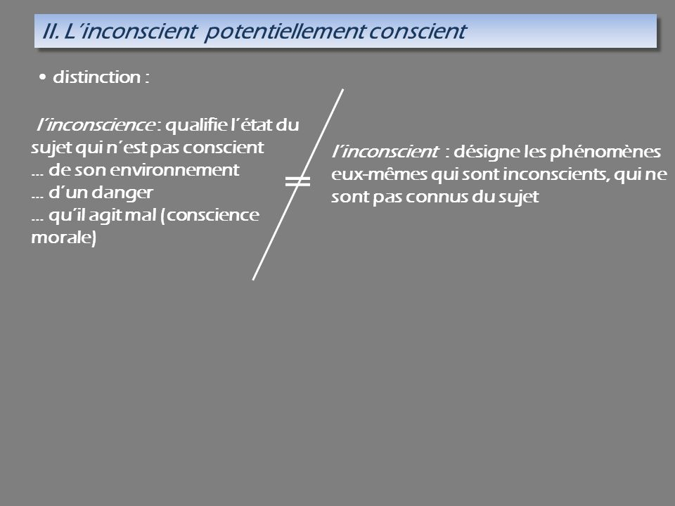 ═ II. L'inconscient potentiellement conscient • distinction :