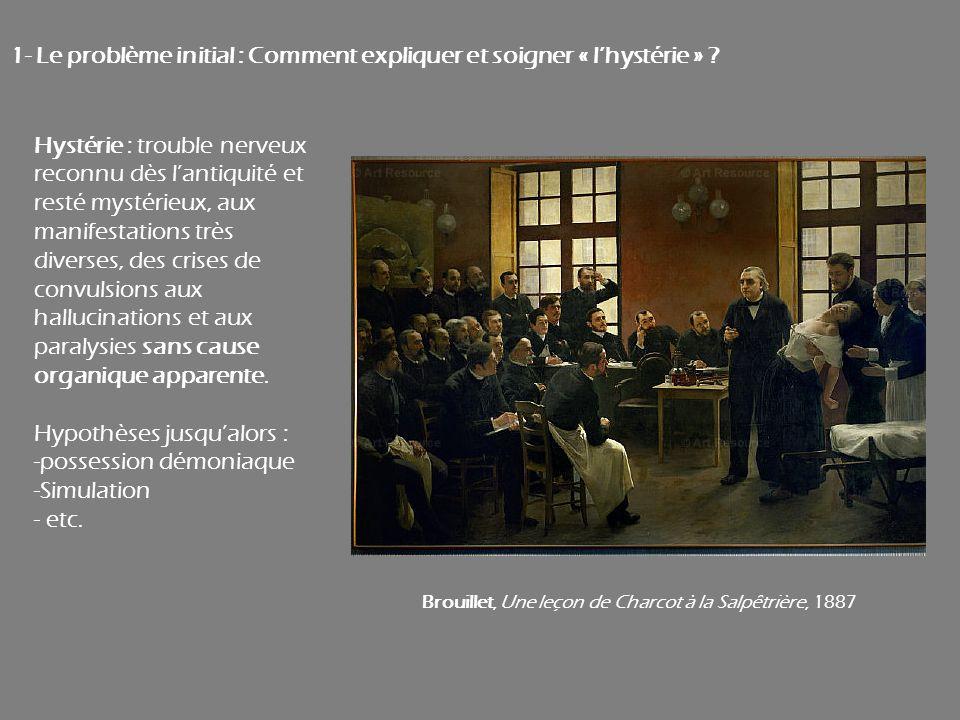 Brouillet, Une leçon de Charcot à la Salpêtrière, 1887