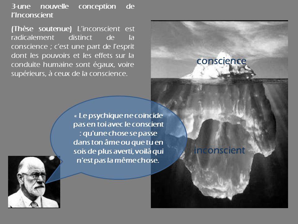 conscience inconscient 3-une nouvelle conception de l'Inconscient