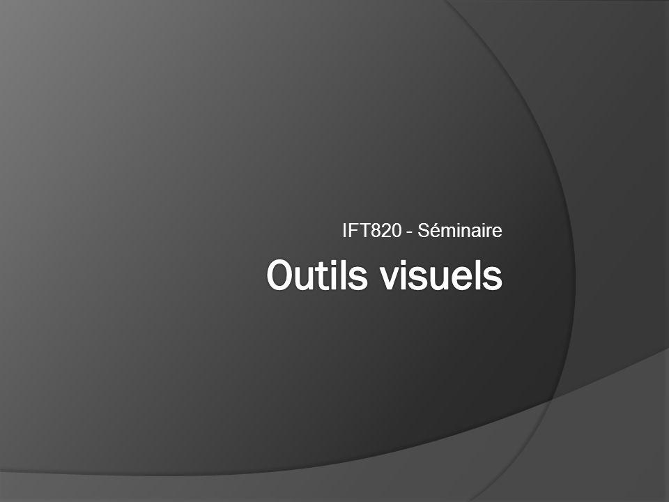 IFT820 - Séminaire Outils visuels