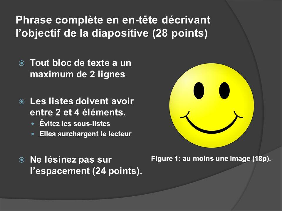 Phrase complète en en-tête décrivant l'objectif de la diapositive (28 points)