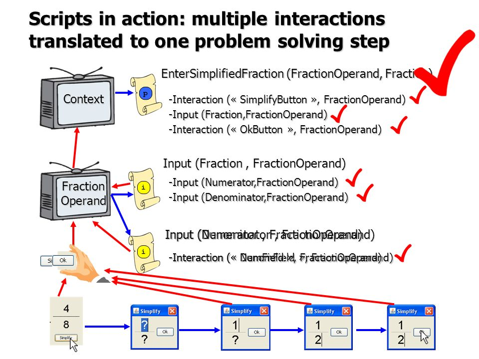 Scripts in action: multiple interactions translated to one problem solving step