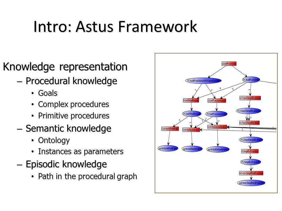 Intro: Astus Framework