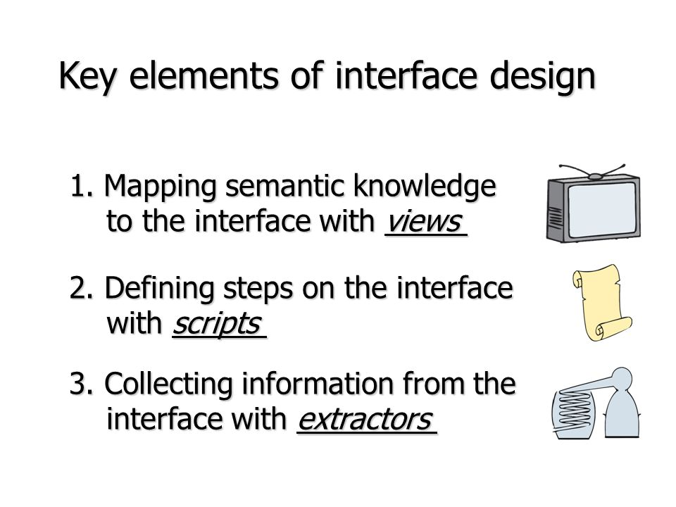 Key elements of interface design