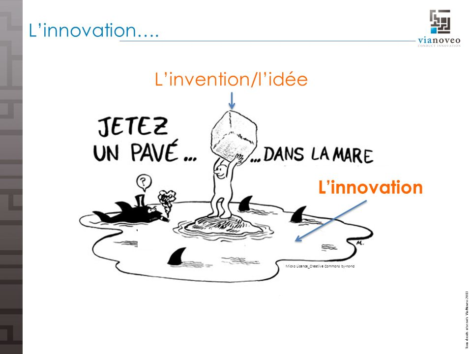 L'innovation…. L'invention/l'idée L'innovation