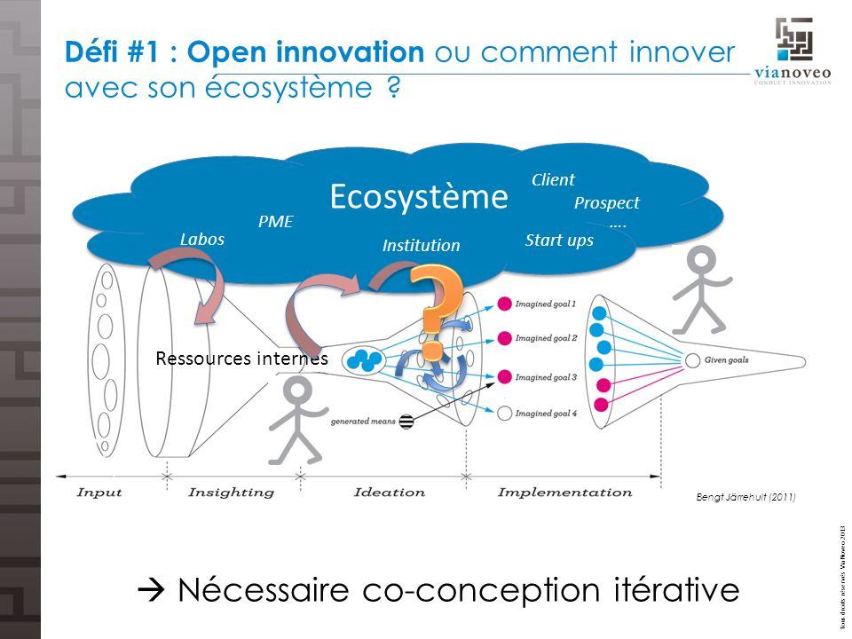 Défi #1 : Open innovation ou comment innover avec son écosystème