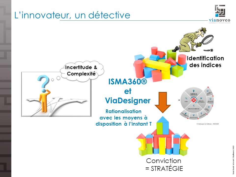 L'innovateur, un détective