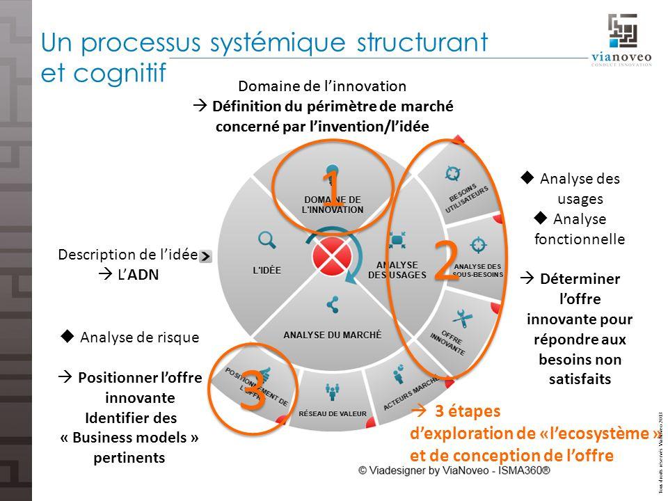Un processus systémique structurant et cognitif
