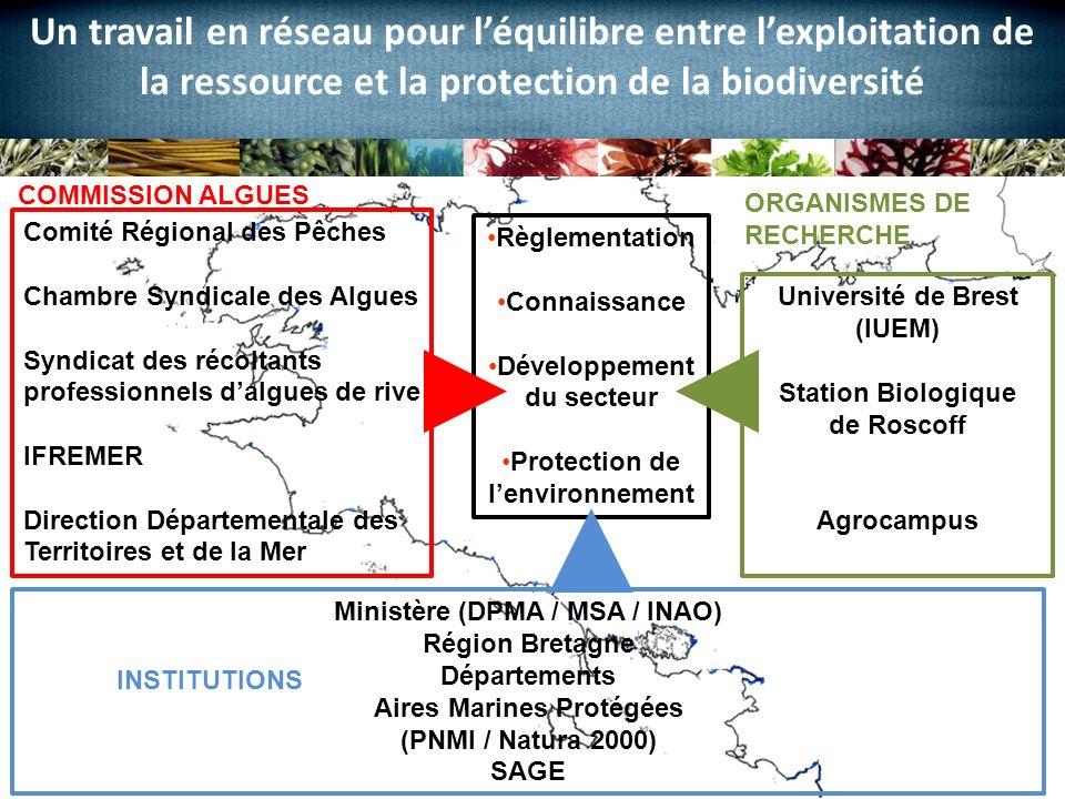 Un travail en réseau pour l'équilibre entre l'exploitation de la ressource et la protection de la biodiversité
