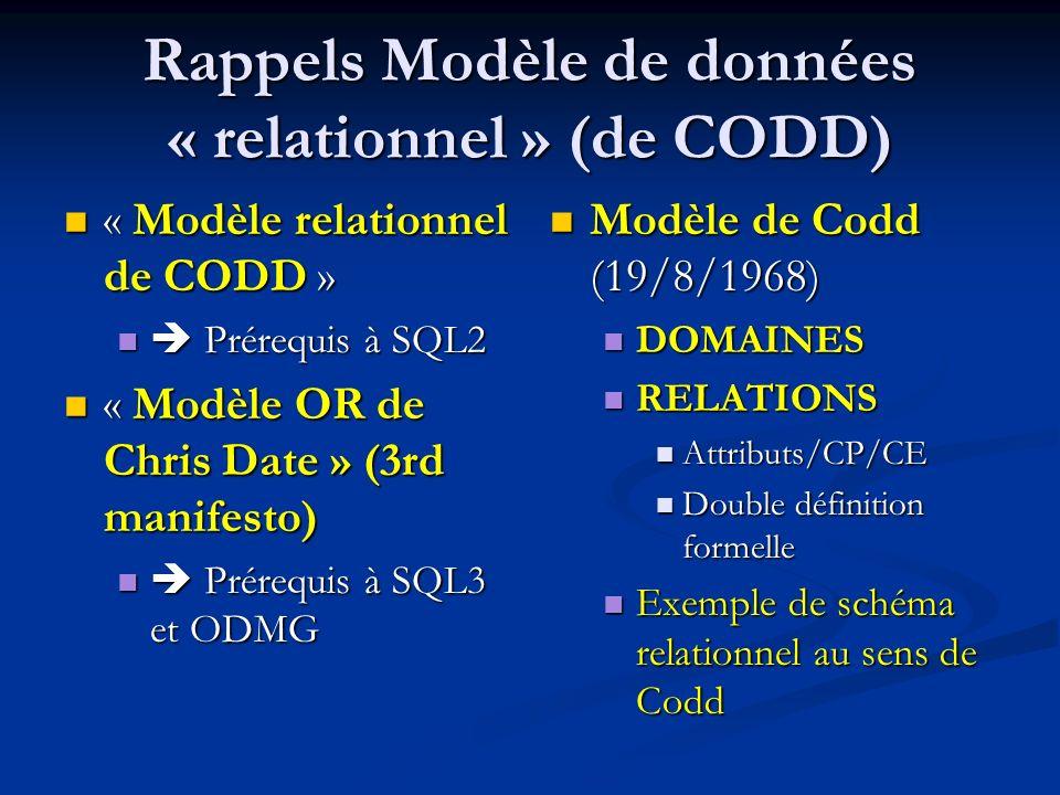 Rappels Modèle de données « relationnel » (de CODD)