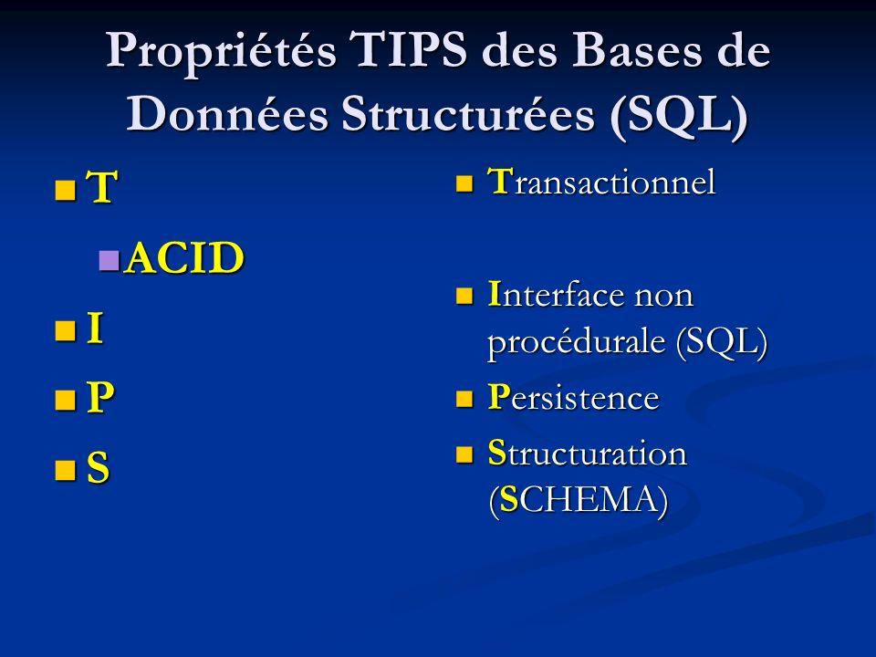 Propriétés TIPS des Bases de Données Structurées (SQL)